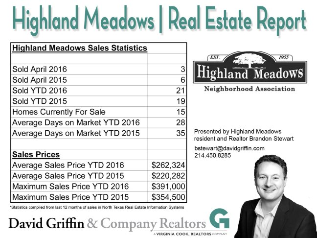HMNA-RealEstateReport-April2016