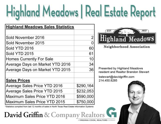 hmna-realestatereport-nov2016