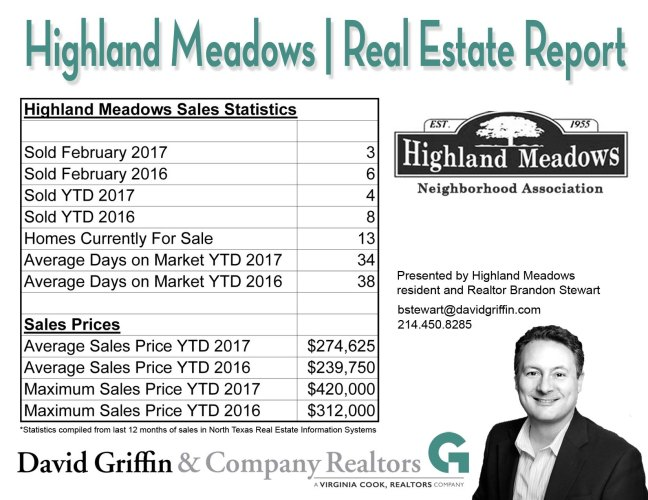 HMNA-RealEstateReport-Feb2017